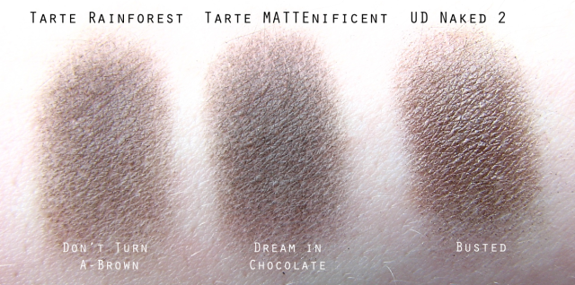 Tarte Rainforest After Dark Eyeshadow Palette Swatches Review and Look