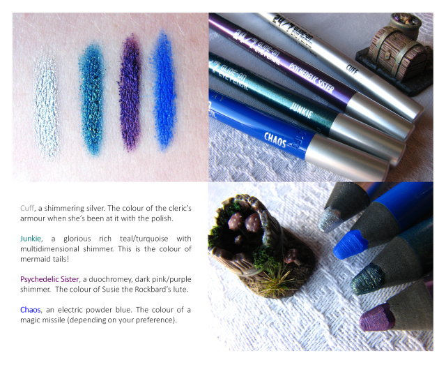Urban Decay Eyeliner Review Swatch Looks