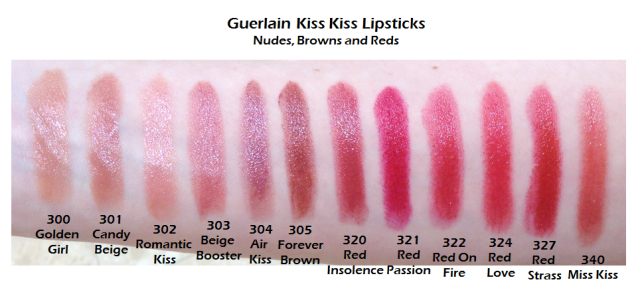 Guerlain Kiss Kiss Lipsticks Swatches Nude Beige Brown and Red