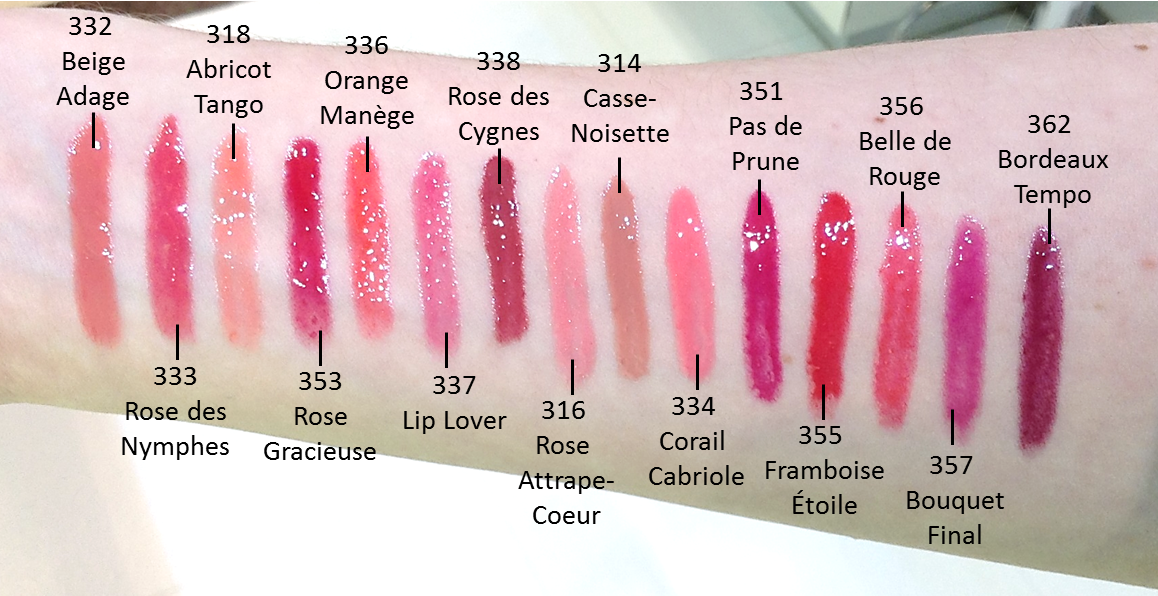 Adventures with the ballet monster lanc 244 me lip lover in 321 rose